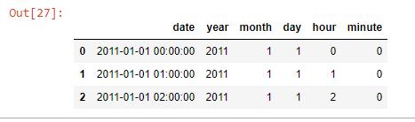 Python使用Pandas处理日期和时间2