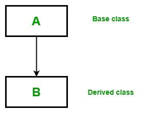 OOP编程:Scala中的继承详细指南1