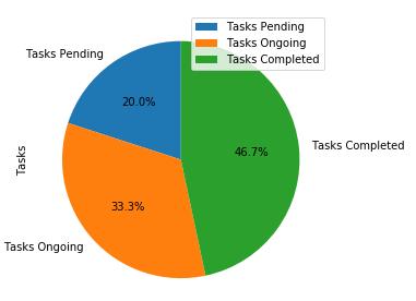 如何使用Pandas绘制DataFrame?